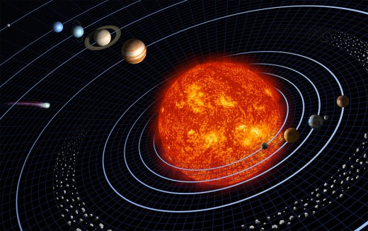Depiction of the modern solar system