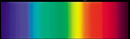 The color spectrum from Ultra-Violet to Infra-red. Note the progression of colors, keeping in mind lighting primaries of RGB.