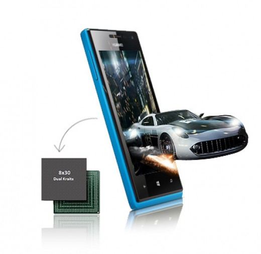Qualcomm dual core CPU with 1.2GHz