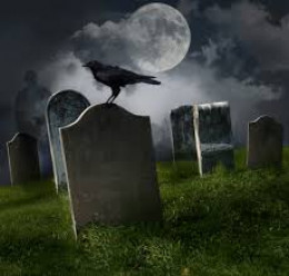 People have varying perspective re: their worst fears. Many people are united as to what their worst fears are. Death is one of the worst fears as it's UNKNOWN. For many, what is after death is uncertain while others FEAR the afterlife.