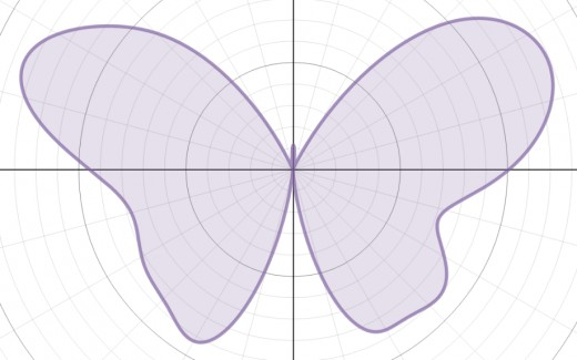 Graph of r(θ) = 7 - 1.2sin(θ) + 2sin(3θ) + 2sin(5θ) - sin(7θ) + 0.8sin(9θ) - 0.3sin(11θ) + 4.8cos(2θ) - 2cos(4θ) + 0.3cos(9θ)