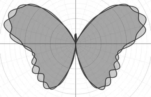 Graph of r(θ) = 8 - 1.2sin(θ) + 2sin(3θ) + 2sin(5θ) - sin(7θ) + 0.8sin(9θ) - 0.3sin(11.5θ) + 4.8cos(2θ) - 2cos(4θ) + 0.5cos(18.5θ)
