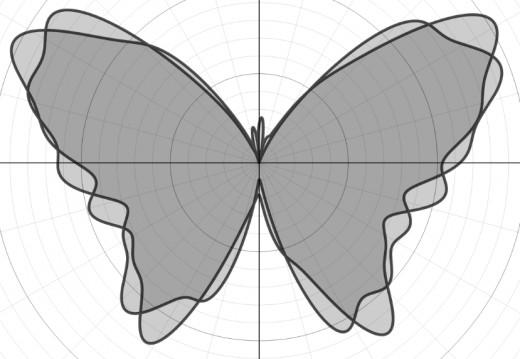Graph of r(θ) = 8 - 1.2sin(θ) + 2sin(3θ) + 2sin(5θ) - sin(7θ) + 0.8sin(9.5θ) - 0.3sin(11.5θ) + 4.8cos(2θ) - 2cos(4θ) + 0.5cos(16.5θ)