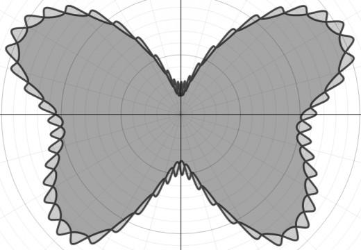 Graph of r(θ) = 8 - e^sin(θ) + e^sin(3θ) + e^sin(5θ)  + 4cos(2θ) - 3cos(4θ) + 0.5e^cos(30.5θ)