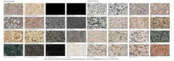 Granite, for the perfect finish to your home