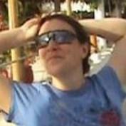Relationshipc profile image