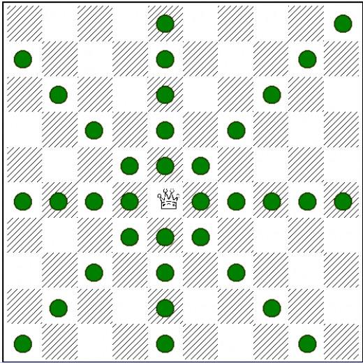 Queen's line of attack