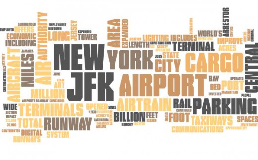 JFK Airport Quick Facts Word Cloud