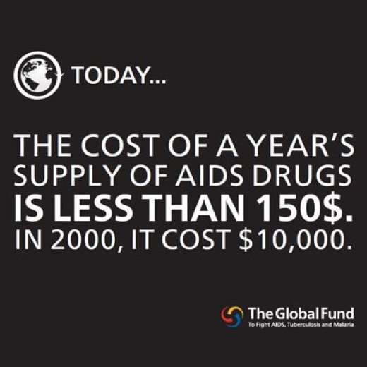 See what it costs to treat HIV