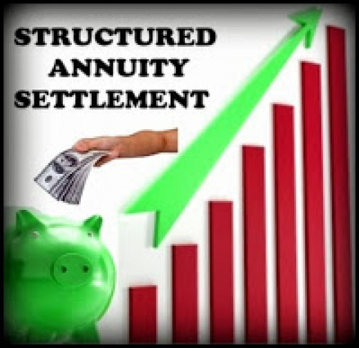 structured-settlements-annuities