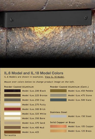 The most popular faceplate colors are bronze and clay.