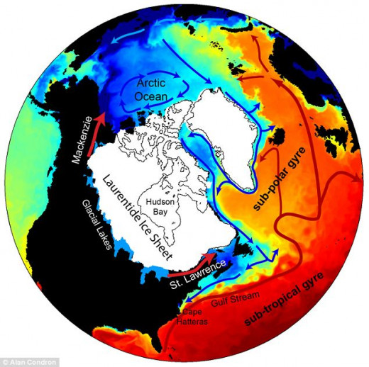 !3,000 years ago, this is approximately how the ice was positioned at the north pole. This suggests that the pole was different then than now. The reference provides a different argument.
