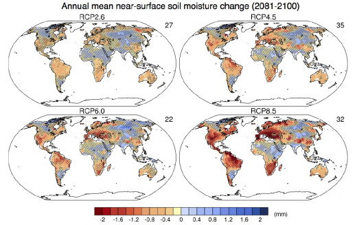 Four possible futures, viewed through the lens of soil moisture (in millimeters.)  Figure 12.23, AR5 final draft, page 12-147.  Caution downloading--large file!