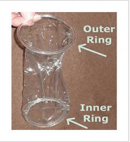 The outer ring covers the vagina entrance