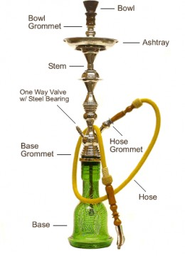 smoking hookah, hookah smoking, hookah smoke, smoke hookah, smoking products, stop smoke, hookah store, hookah shop