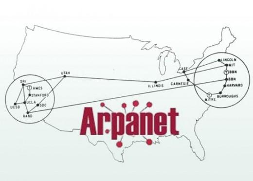 ARPANET in 1970