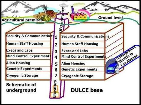 Schematic of Dulce Base from Thomas Costello (leaked)