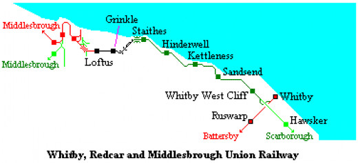 A schematic plan of the line (as was) along the coast with dramatic views for passengers to Whitby. See the bottom map for road links as they are now.