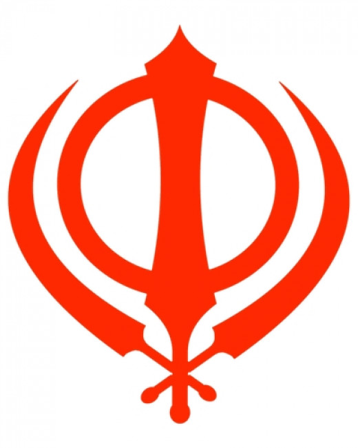 Khanda: Religious symbol of Sikhs