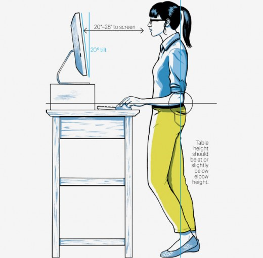 Focusing on good posture and keeping your core tight will both prevent aches and pains, but also burn extra calories. Here are some specs on how to get set up and where to stand.
