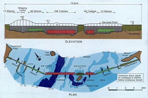 A blueprint for a potential barrage drawn up by the Severn Tidal Power Group.