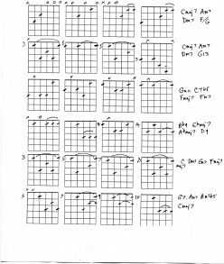 Guitar Chords, Jazz Standards