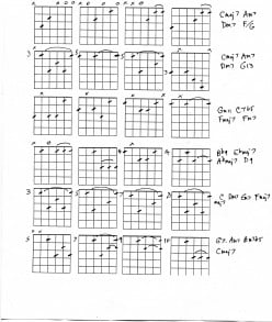 Guitar chords for jazz