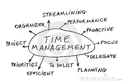 Learn how to use your time and resources efficiently and effectively.