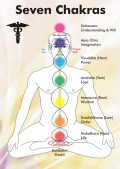 Universal Color Associations for Magickal and Color Therapy Healing Purposes