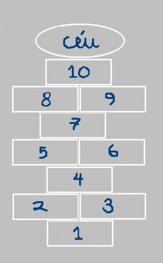 hopscotch grid