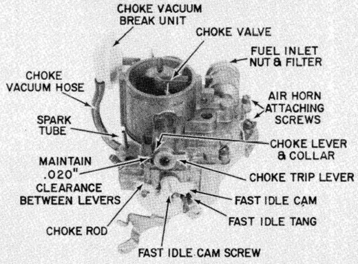 chevy corvair engine diagram
