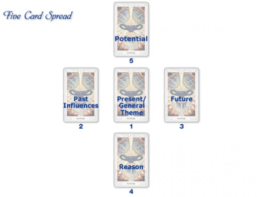 5 card Spread