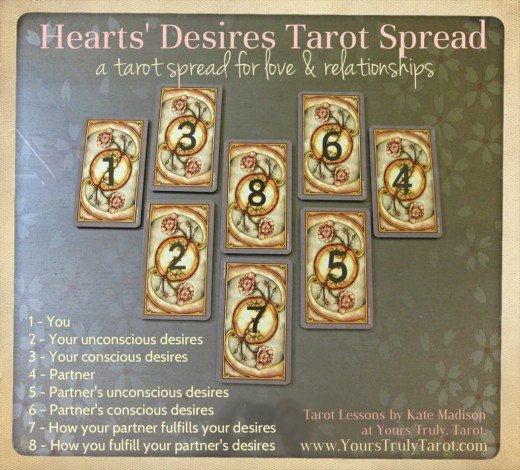 Heart's Desire Spread