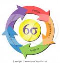 Six Sigma Project Plan