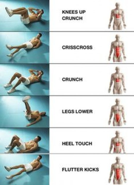 No Equipment Needed Exercises for Training Your Abdominal and Core Muscles with colorful diagram of which muscles are engaged for each of the six sample exercises
