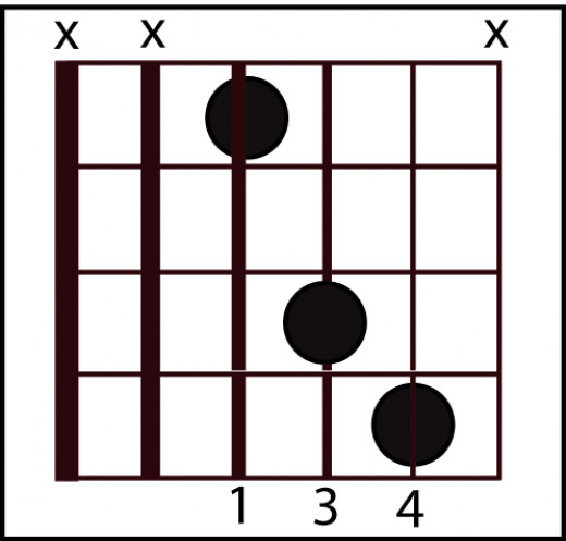 Root-5th-Octave