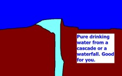 Water from a cascade or waterfall is good for you provided it has not been polluted upstream.