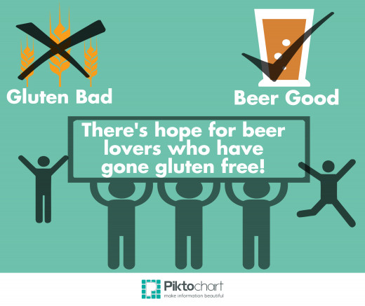 Worry not! Those who have gluten intolerances can still enjoy a nice cold beer, thanks to many new craft breweries now producing yummy gluten free beer.