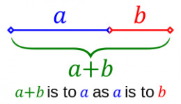 Equation representing the Golden Mean