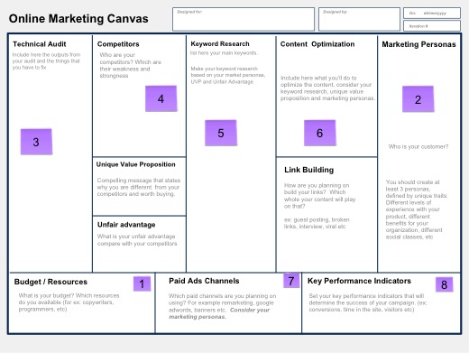 How to create a successful online marketing plan using a lean the business model canvas is a template in the form of a visual chart which can be used to document a businesss strategic management plan flashek Image collections