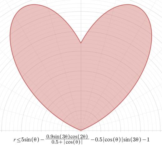 Wide-lobed heart