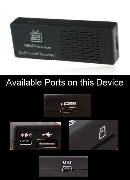 Here are close-ups of the 5 ports available on this little device: HDMI port, DC port, USB port, TF slot, and OTG port.