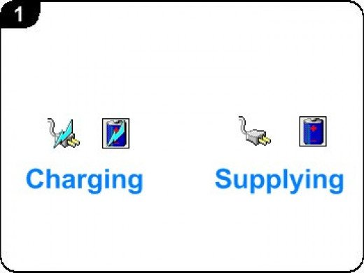 Battery charging and supplying