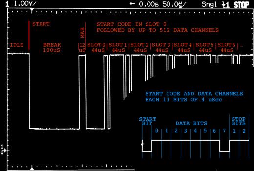 DMX output . . .