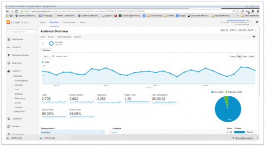 A preview of the Google Analytics interface