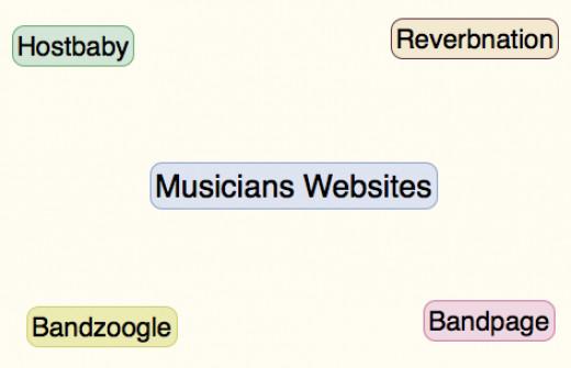 Website Hosting For Musicians