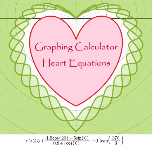 Three-strand braided heart with its polar coordinate equation. (Created by the author using the free online calculator Desmos.)