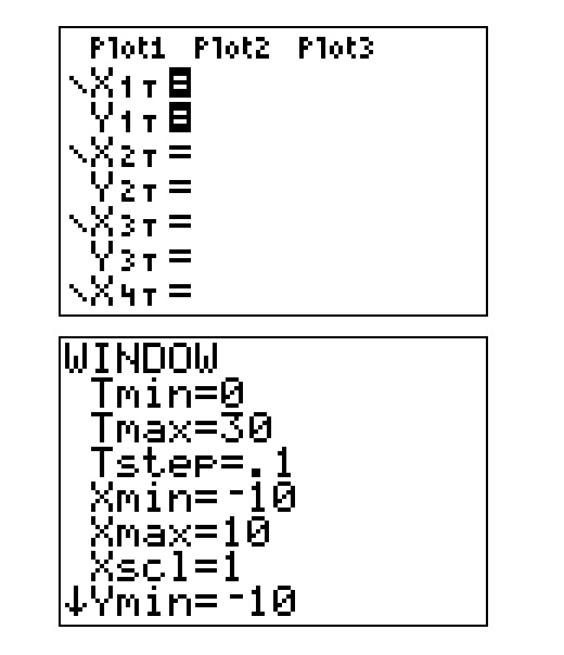 "How the TI-84 screen looks when you hit ""Y="" and ""Window"" in parametric mode. (TI-84 screen shot)"
