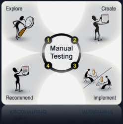 Six Manual Testing Interview Questions That Every Tester Should Know