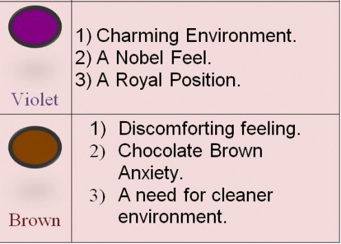 Dream cahrt for purple and brown